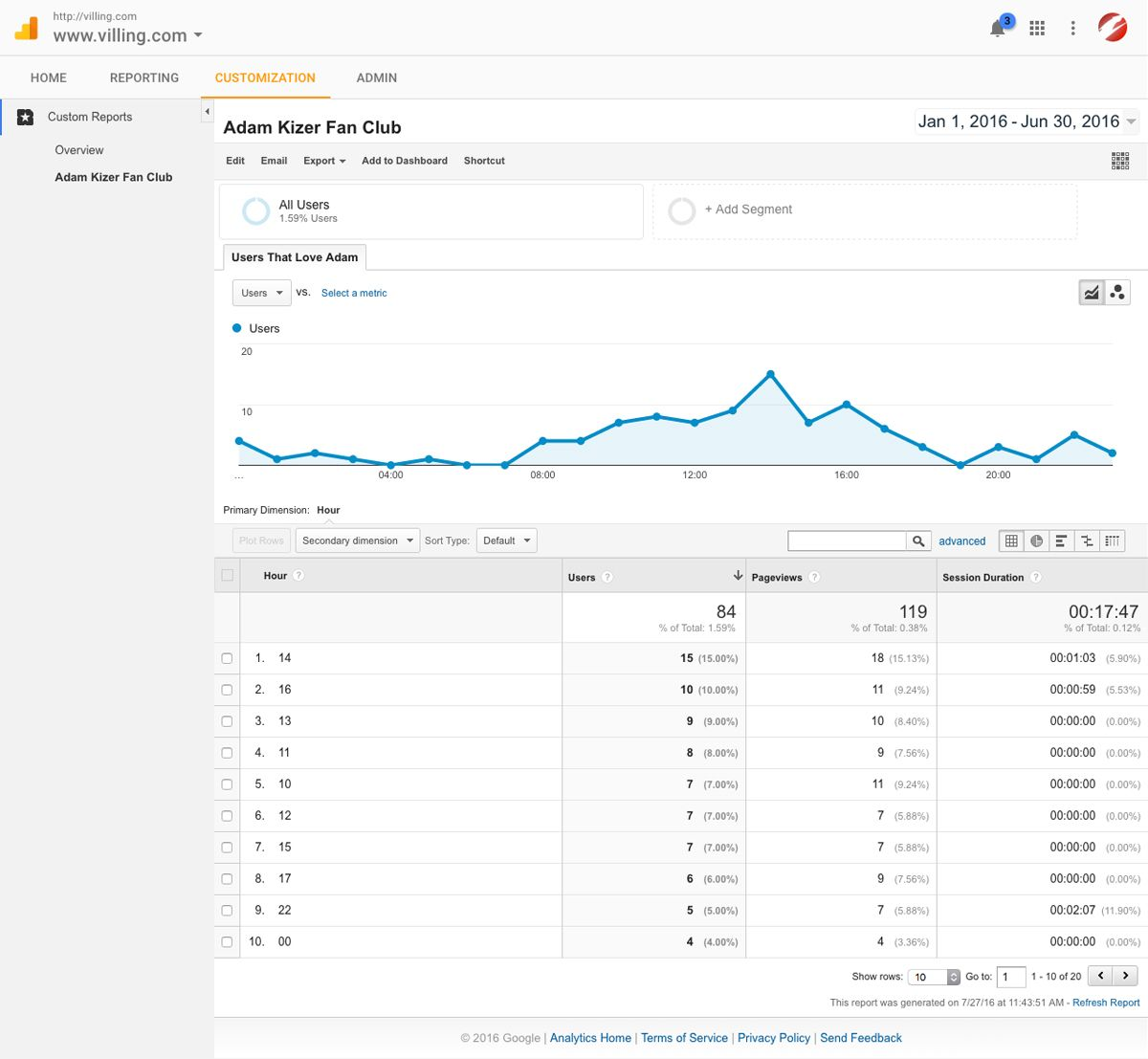 google-analytics-5.jpg